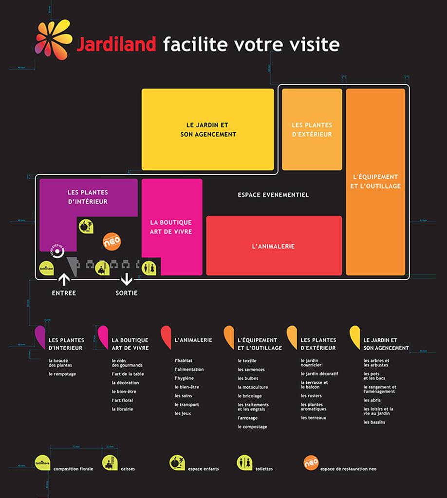 Proud Of - Catherine Galice - ePortfolio - Jardiland Concept Marchand